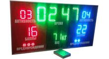 Электронное табло, часы